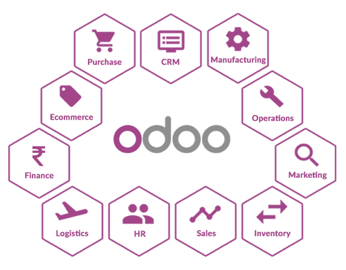 odoo-consult